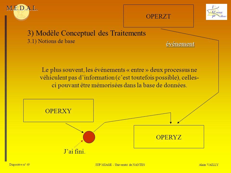 Alain VAILLY Diapositive n° 49 3) Modèle Conceptuel des Traitements 3.1) Notions de base IUP MIAGE - Université de NANTES M.E.D.A.L. Le plus souvent,