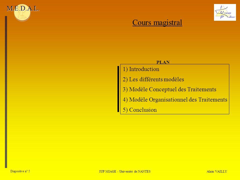 Alain VAILLY Diapositive n° 5 IUP MIAGE - Université de NANTES M.E.D.A.L. Cours magistral 1) Introduction 2) Les différents modèles 3) Modèle Conceptu
