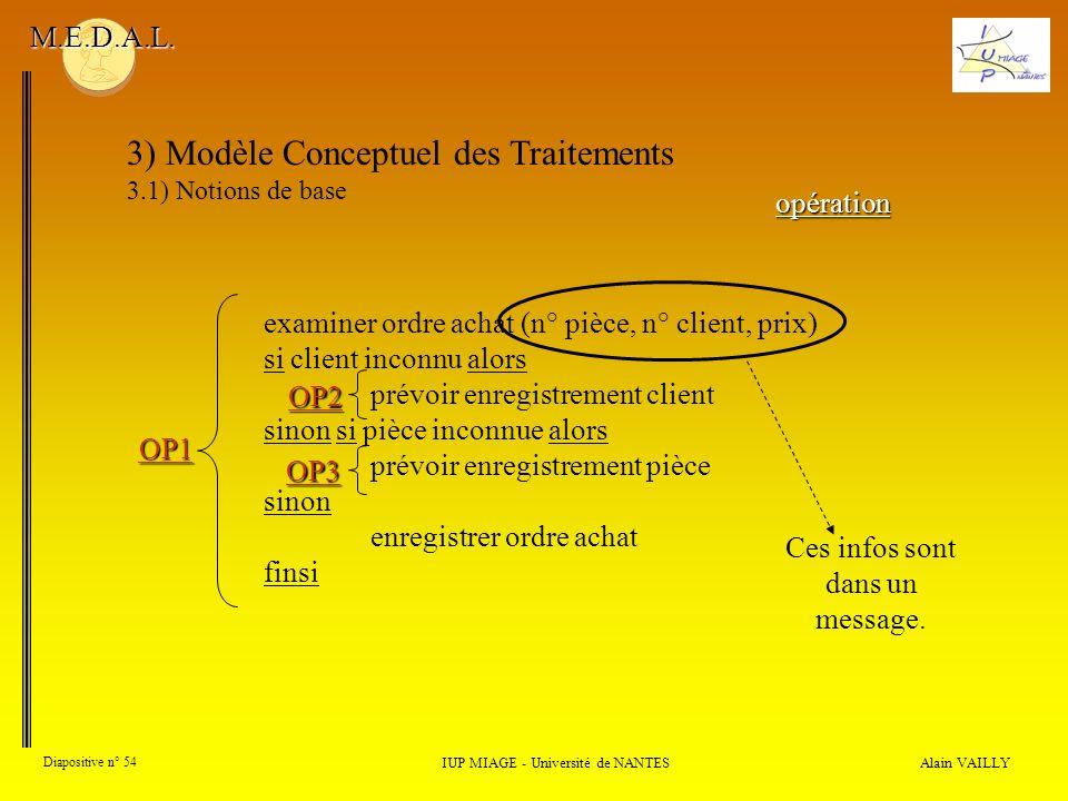 Alain VAILLY Diapositive n° 54 3) Modèle Conceptuel des Traitements 3.1) Notions de base IUP MIAGE - Université de NANTES M.E.D.A.L. opération examine