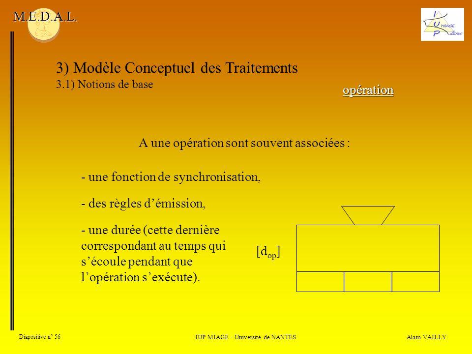 Alain VAILLY Diapositive n° 56 3) Modèle Conceptuel des Traitements 3.1) Notions de base IUP MIAGE - Université de NANTES M.E.D.A.L. A une opération s