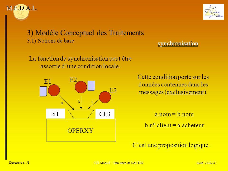 Alain VAILLY Diapositive n° 58 3) Modèle Conceptuel des Traitements 3.1) Notions de base IUP MIAGE - Université de NANTES M.E.D.A.L. La fonction de sy