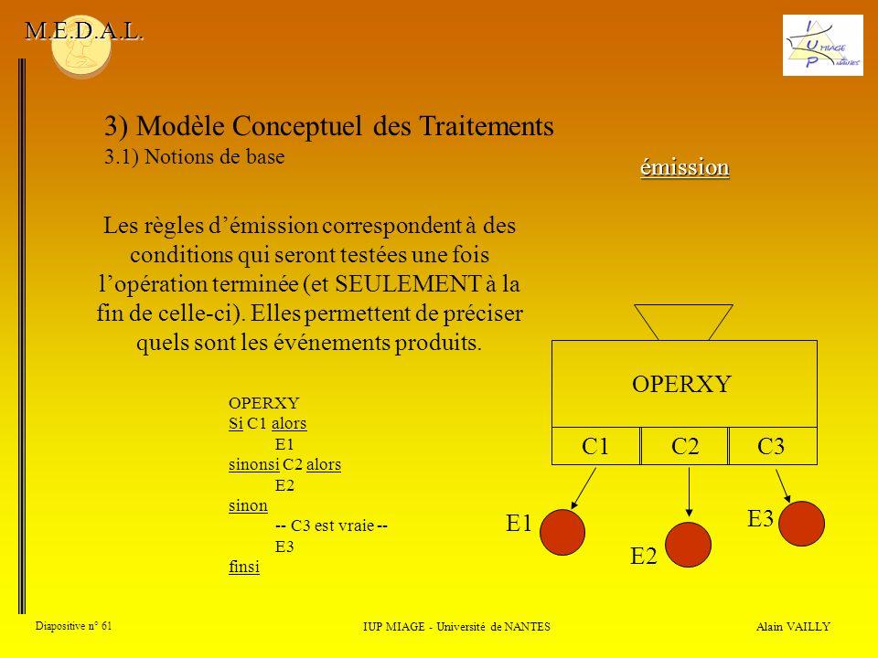 Alain VAILLY Diapositive n° 61 3) Modèle Conceptuel des Traitements 3.1) Notions de base IUP MIAGE - Université de NANTES M.E.D.A.L. Les règles démiss