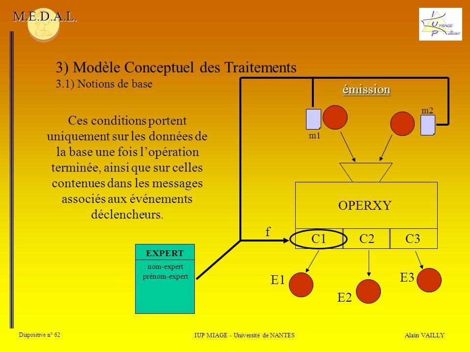 Alain VAILLY Diapositive n° 62 3) Modèle Conceptuel des Traitements 3.1) Notions de base IUP MIAGE - Université de NANTES M.E.D.A.L. Ces conditions po