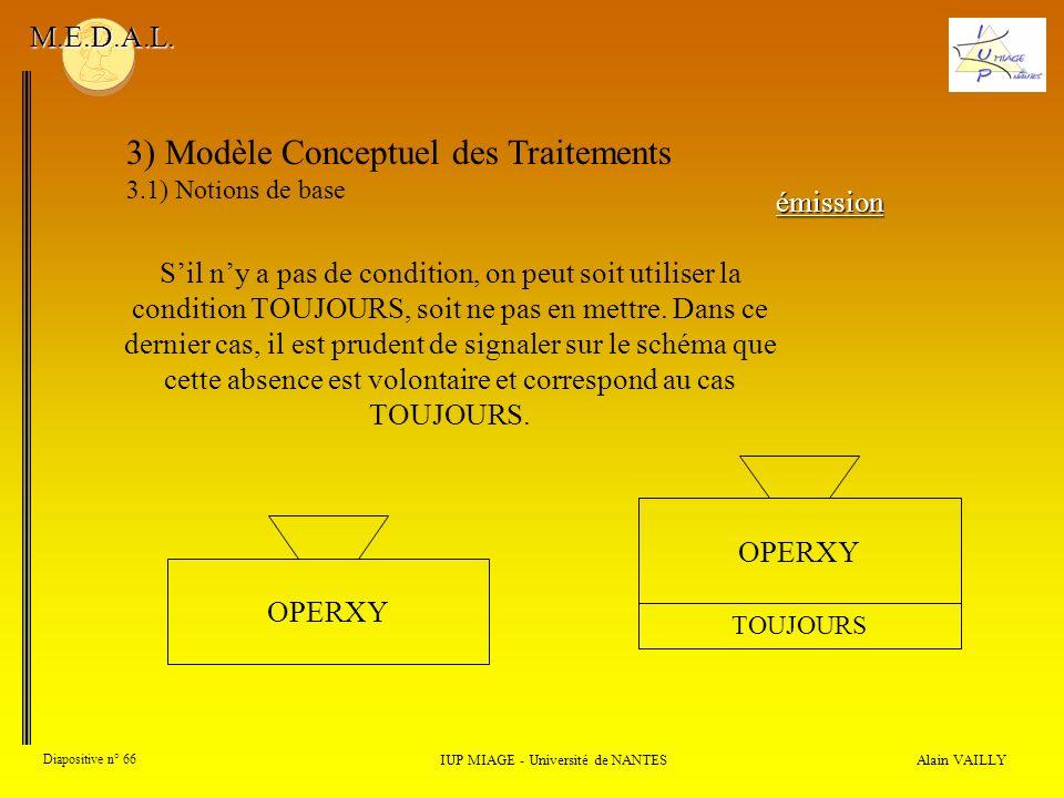 Alain VAILLY Diapositive n° 66 3) Modèle Conceptuel des Traitements 3.1) Notions de base IUP MIAGE - Université de NANTES M.E.D.A.L. Sil ny a pas de c