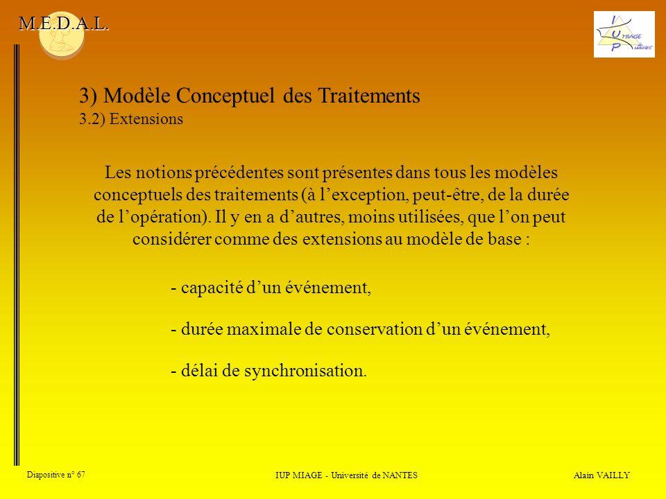 Alain VAILLY Diapositive n° 67 3) Modèle Conceptuel des Traitements 3.2) Extensions IUP MIAGE - Université de NANTES M.E.D.A.L. Les notions précédente