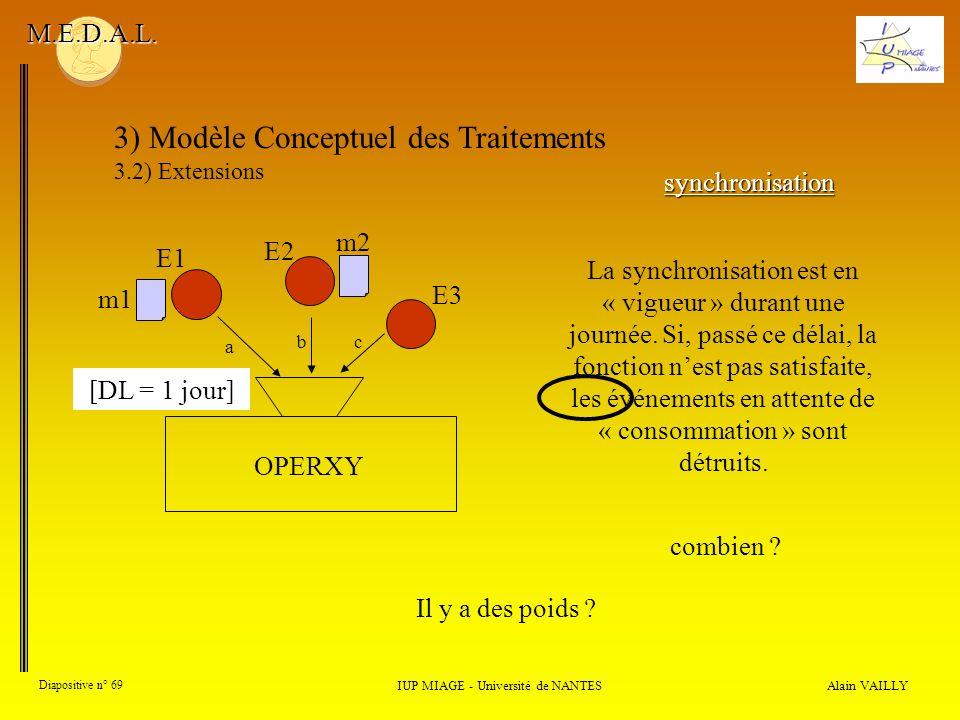 Alain VAILLY Diapositive n° 69 3) Modèle Conceptuel des Traitements 3.2) Extensions IUP MIAGE - Université de NANTES M.E.D.A.L. La synchronisation est