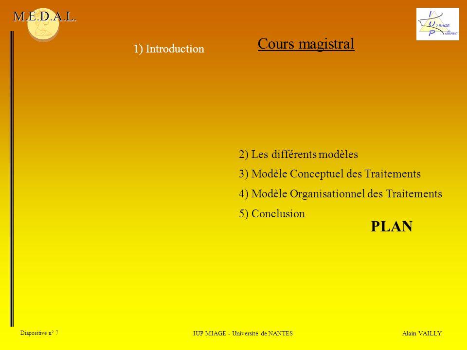 Alain VAILLY Diapositive n° 7 IUP MIAGE - Université de NANTES M.E.D.A.L. Cours magistral 1) Introduction PLAN 2) Les différents modèles 3) Modèle Con