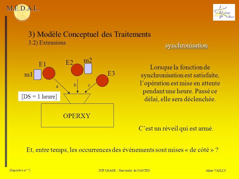 Alain VAILLY Diapositive n° 71 3) Modèle Conceptuel des Traitements 3.2) Extensions IUP MIAGE - Université de NANTES M.E.D.A.L. synchronisation a OPER