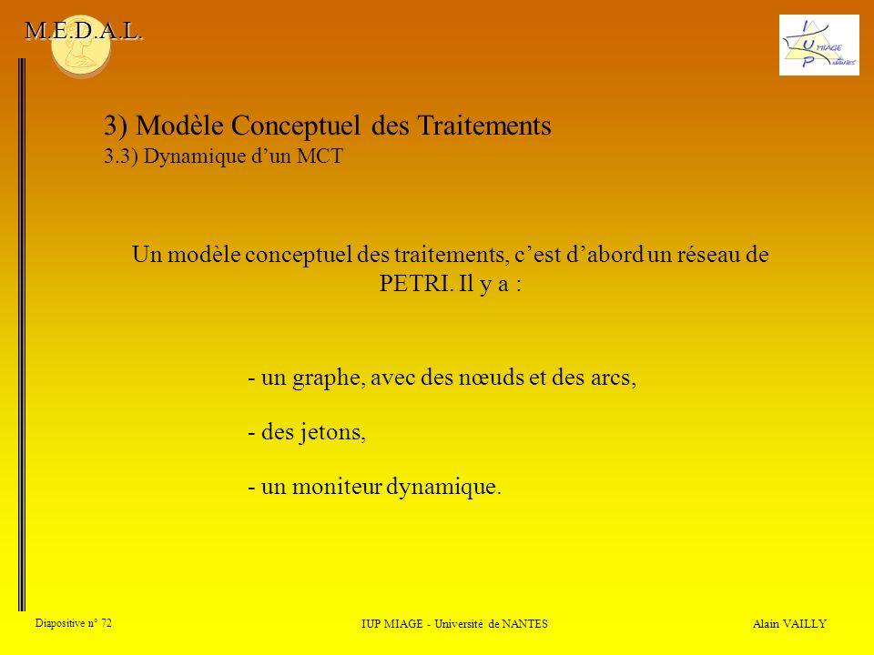 Alain VAILLY Diapositive n° 72 3) Modèle Conceptuel des Traitements 3.3) Dynamique dun MCT IUP MIAGE - Université de NANTES M.E.D.A.L. Un modèle conce