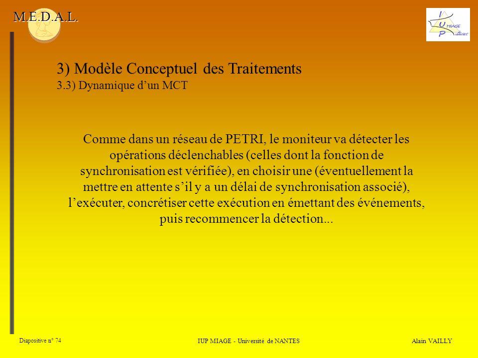 Alain VAILLY Diapositive n° 74 3) Modèle Conceptuel des Traitements 3.3) Dynamique dun MCT IUP MIAGE - Université de NANTES M.E.D.A.L. Comme dans un r