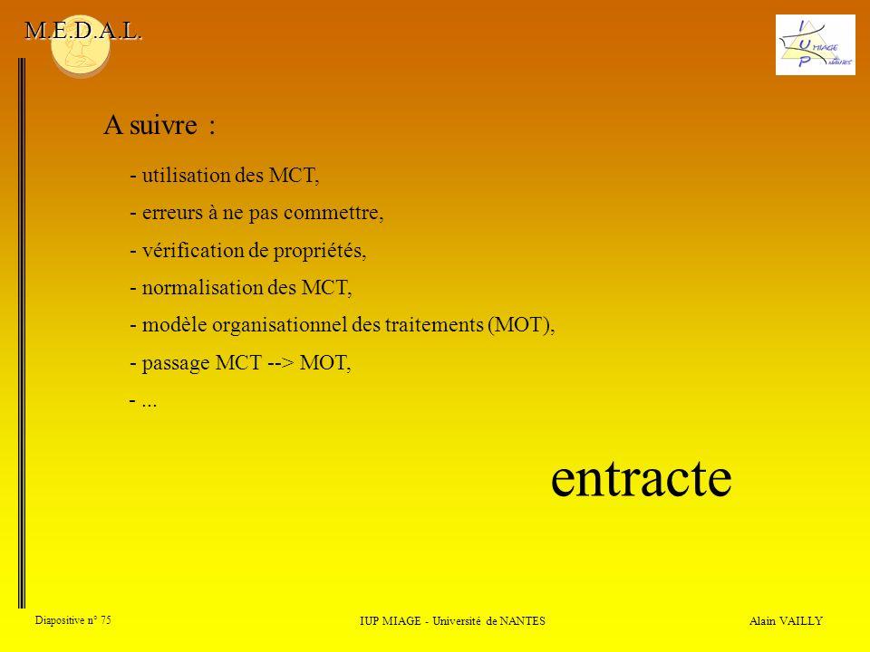 Alain VAILLY Diapositive n° 75 IUP MIAGE - Université de NANTES M.E.D.A.L. A suivre : - vérification de propriétés, - normalisation des MCT, - modèle