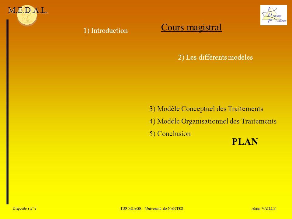 Alain VAILLY Diapositive n° 8 IUP MIAGE - Université de NANTES M.E.D.A.L. Cours magistral 1) Introduction PLAN 3) Modèle Conceptuel des Traitements 4)