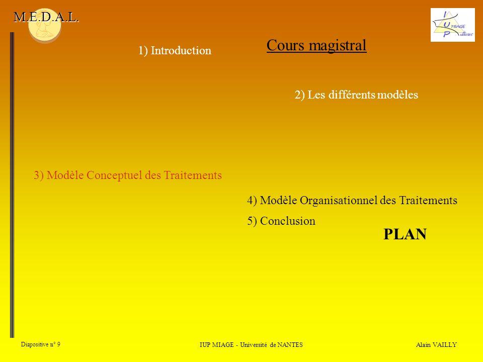 Alain VAILLY Diapositive n° 9 IUP MIAGE - Université de NANTES M.E.D.A.L. Cours magistral 1) Introduction PLAN 4) Modèle Organisationnel des Traitemen