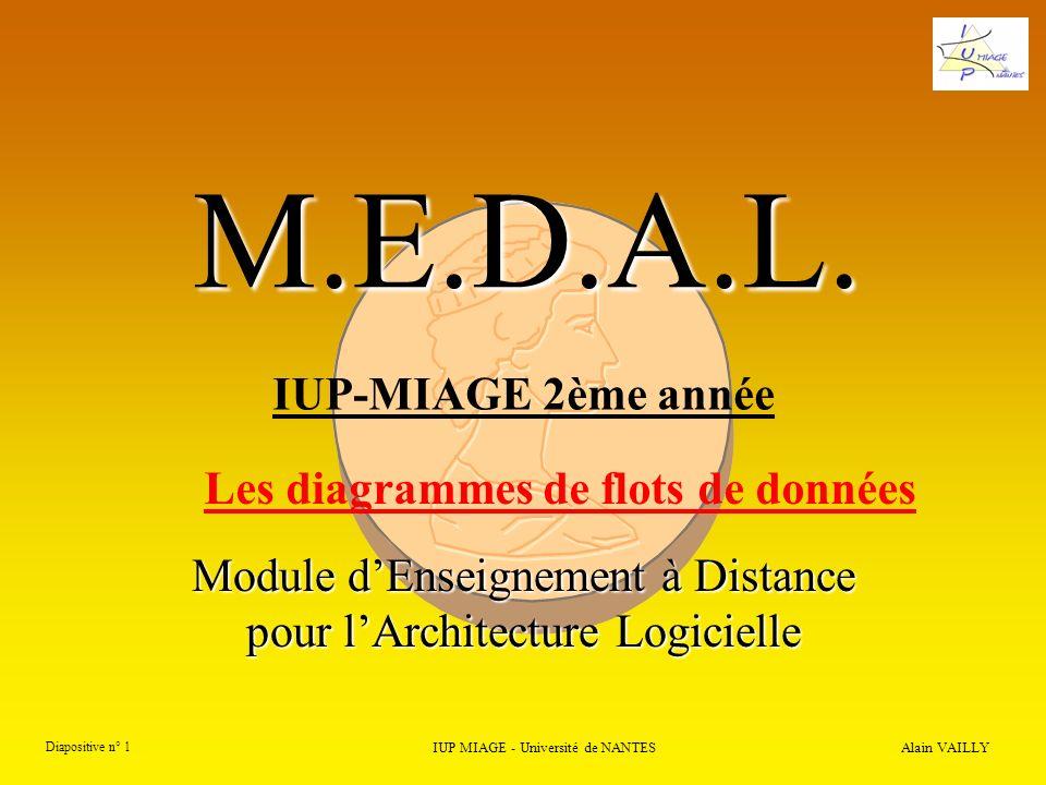 Alain VAILLY Diapositive n° 22 2) Les DFD, une définition IUP MIAGE - Université de NANTES M.E.D.A.L.