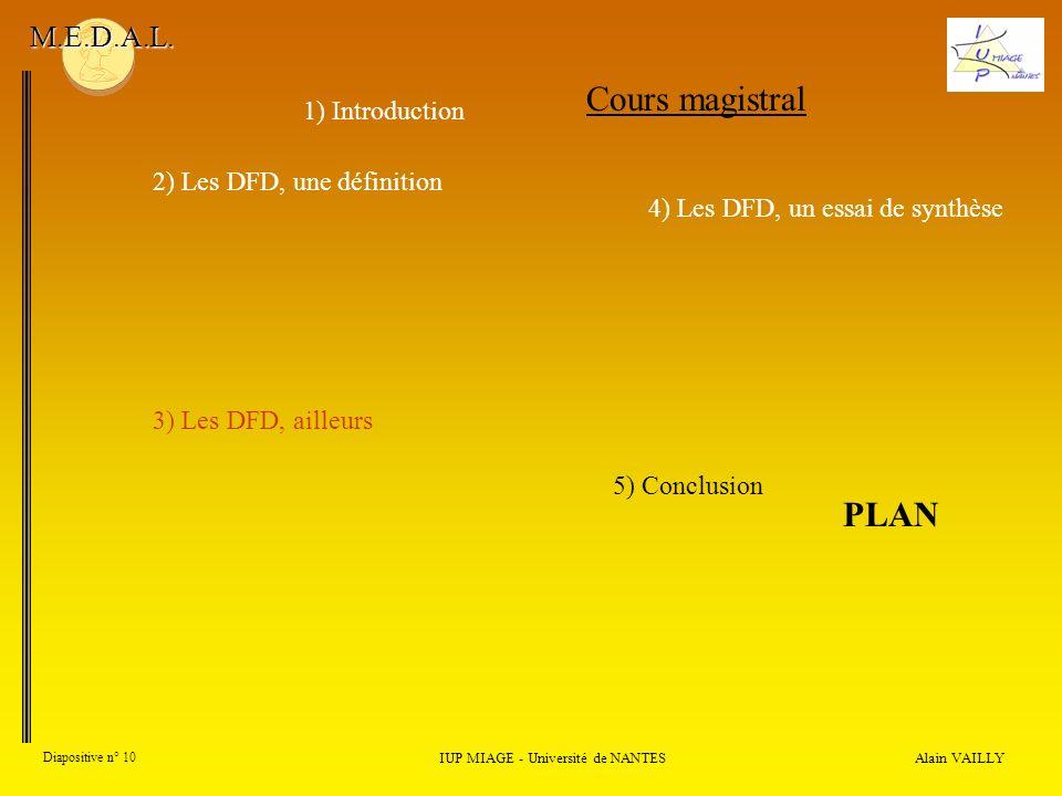 3) Les DFD, ailleurs Alain VAILLY Diapositive n° 10 IUP MIAGE - Université de NANTES M.E.D.A.L. Cours magistral 1) Introduction 2) Les DFD, une défini