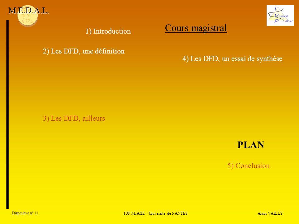 3) Les DFD, ailleurs Alain VAILLY Diapositive n° 11 IUP MIAGE - Université de NANTES M.E.D.A.L. Cours magistral 1) Introduction 2) Les DFD, une défini