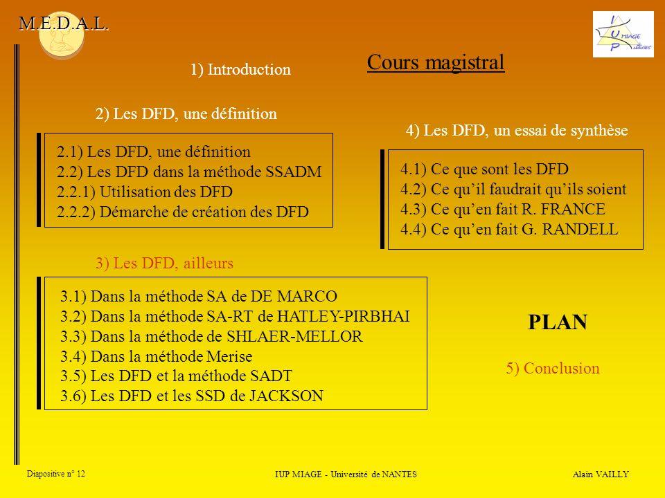 Alain VAILLY Diapositive n° 12 IUP MIAGE - Université de NANTES M.E.D.A.L. Cours magistral 2.1) Les DFD, une définition 2.2) Les DFD dans la méthode S