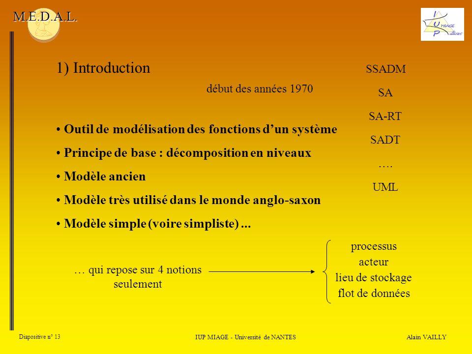 Alain VAILLY Diapositive n° 13 1) Introduction IUP MIAGE - Université de NANTES M.E.D.A.L. … qui repose sur 4 notions seulement Outil de modélisation