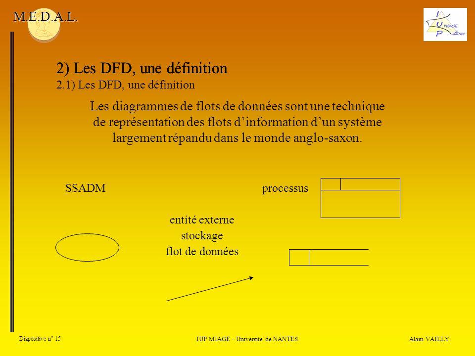 Les diagrammes de flots de données sont une technique de représentation des flots dinformation dun système largement répandu dans le monde anglo-saxon