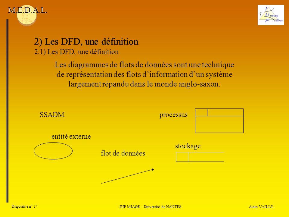 Alain VAILLY Diapositive n° 17 2) Les DFD, une définition IUP MIAGE - Université de NANTES M.E.D.A.L. SSADMprocessus stockage flot de données Les diag