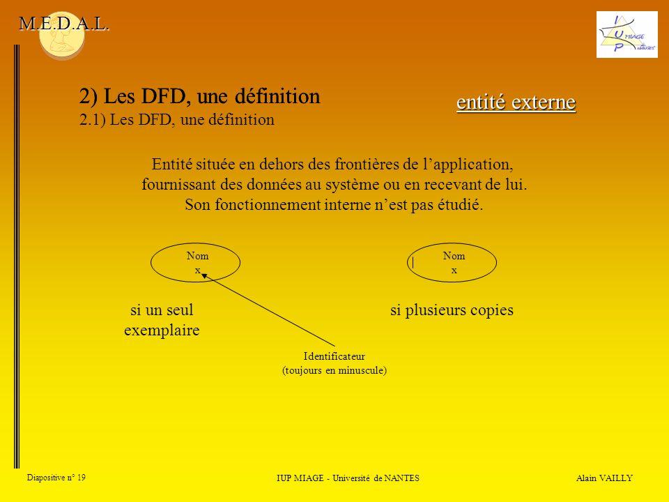Alain VAILLY Diapositive n° 19 2) Les DFD, une définition IUP MIAGE - Université de NANTES M.E.D.A.L. Nom x entité externe si plusieurs copies Identif