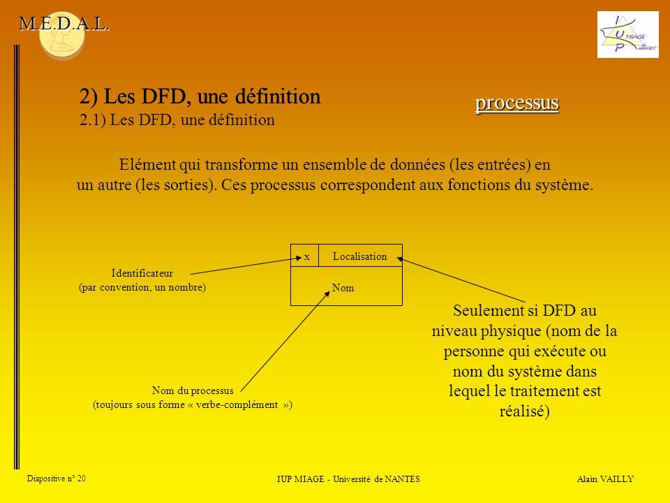 Alain VAILLY Diapositive n° 20 2) Les DFD, une définition IUP MIAGE - Université de NANTES M.E.D.A.L. processus Seulement si DFD au niveau physique (n