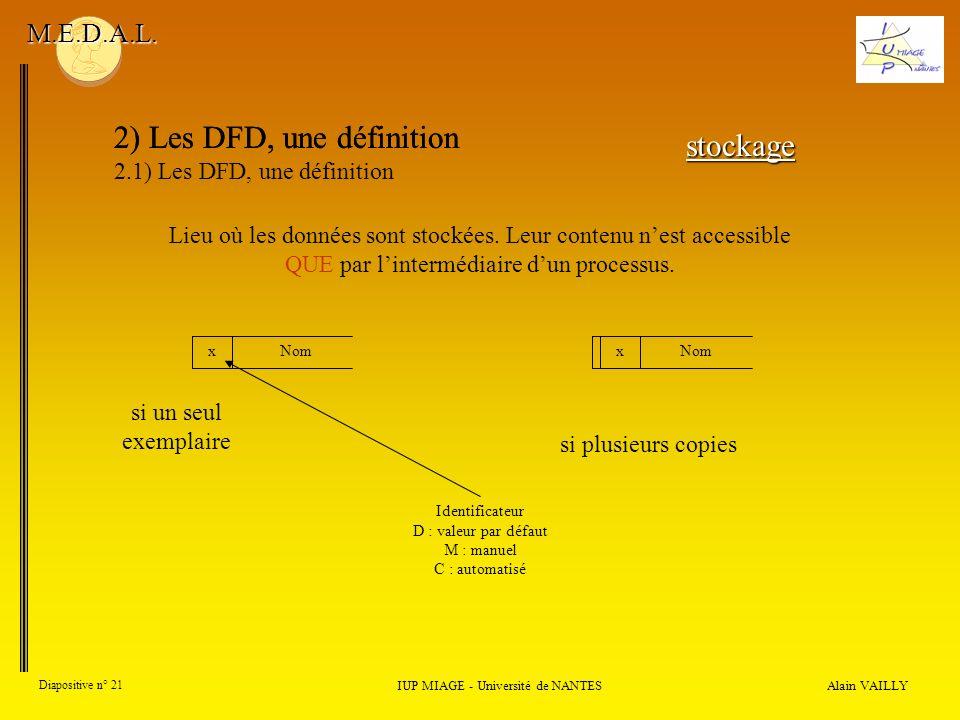 Alain VAILLY Diapositive n° 21 2) Les DFD, une définition IUP MIAGE - Université de NANTES M.E.D.A.L. stockage Lieu où les données sont stockées. Leur
