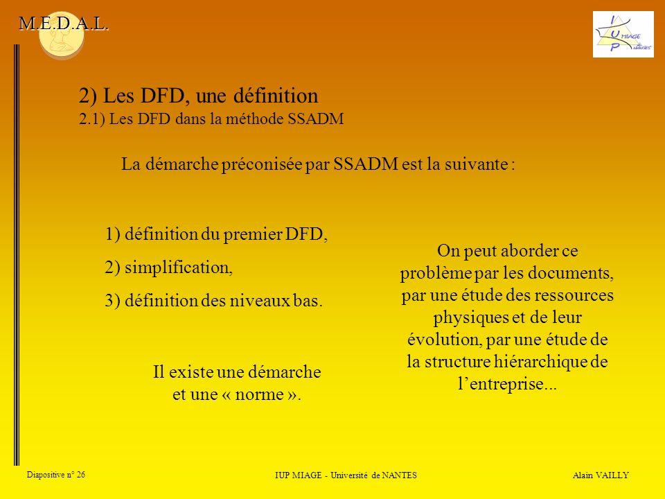 Alain VAILLY Diapositive n° 26 IUP MIAGE - Université de NANTES M.E.D.A.L. 2) Les DFD, une définition 2.1) Les DFD dans la méthode SSADM La démarche p
