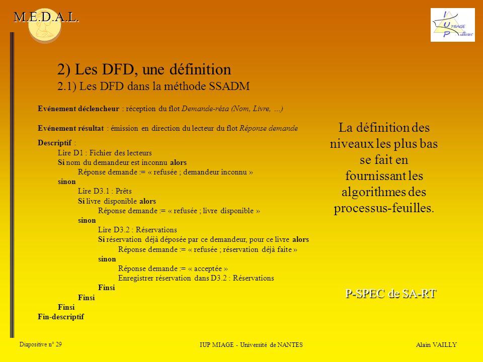Alain VAILLY Diapositive n° 29 IUP MIAGE - Université de NANTES M.E.D.A.L. 2) Les DFD, une définition 2.1) Les DFD dans la méthode SSADM La définition