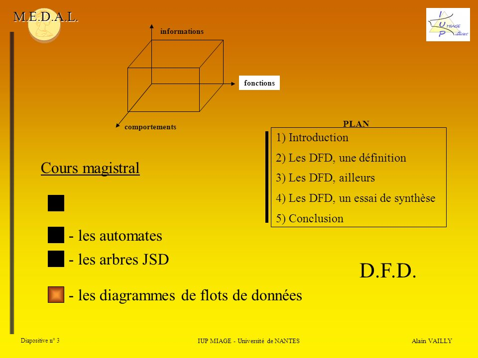 Alain VAILLY Diapositive n° 3 IUP MIAGE - Université de NANTES M.E.D.A.L. Cours magistral - les automates - les diagrammes de flots de données informa