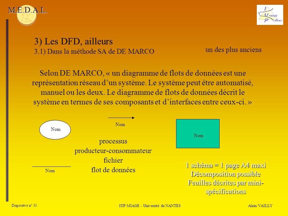 Alain VAILLY Diapositive n° 30 IUP MIAGE - Université de NANTES M.E.D.A.L. 3) Les DFD, ailleurs 3.1) Dans la méthode SA de DE MARCO Selon DE MARCO, «