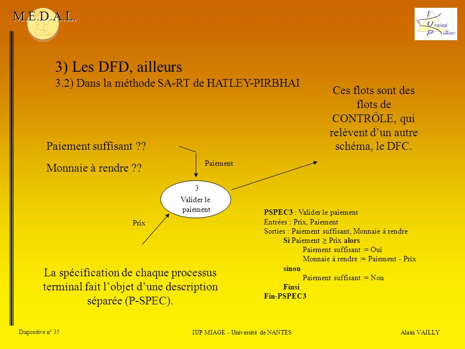 Alain VAILLY Diapositive n° 35 IUP MIAGE - Université de NANTES M.E.D.A.L. 3) Les DFD, ailleurs 3.2) Dans la méthode SA-RT de HATLEY-PIRBHAI Valider l