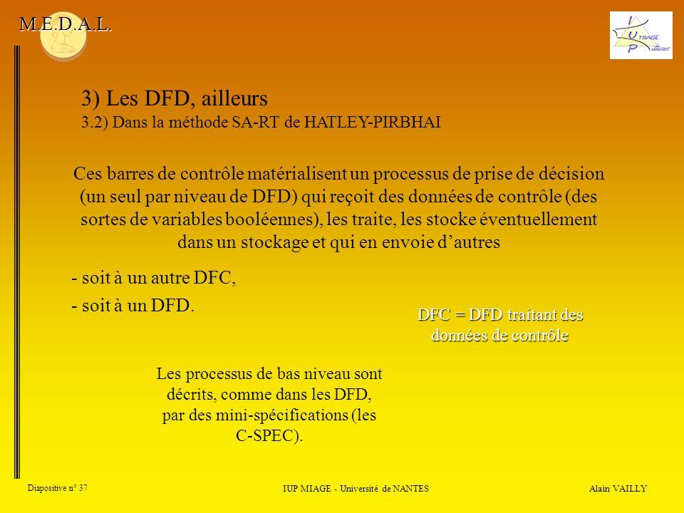 Alain VAILLY Diapositive n° 37 IUP MIAGE - Université de NANTES M.E.D.A.L. 3) Les DFD, ailleurs 3.2) Dans la méthode SA-RT de HATLEY-PIRBHAI Ces barre