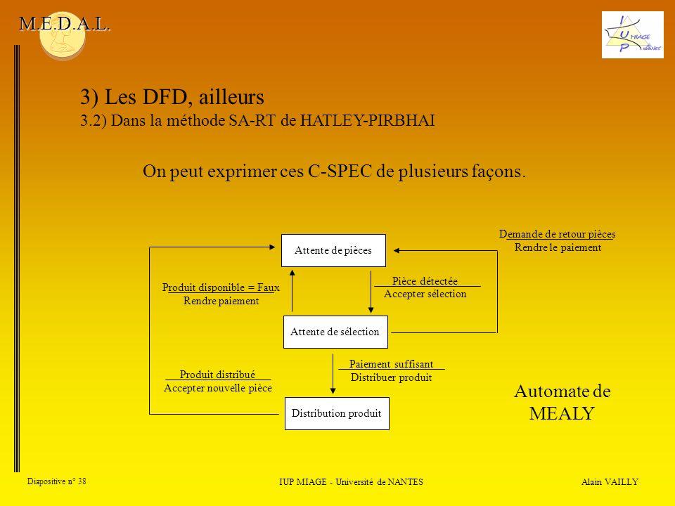 Alain VAILLY Diapositive n° 38 IUP MIAGE - Université de NANTES M.E.D.A.L. 3) Les DFD, ailleurs 3.2) Dans la méthode SA-RT de HATLEY-PIRBHAI On peut e