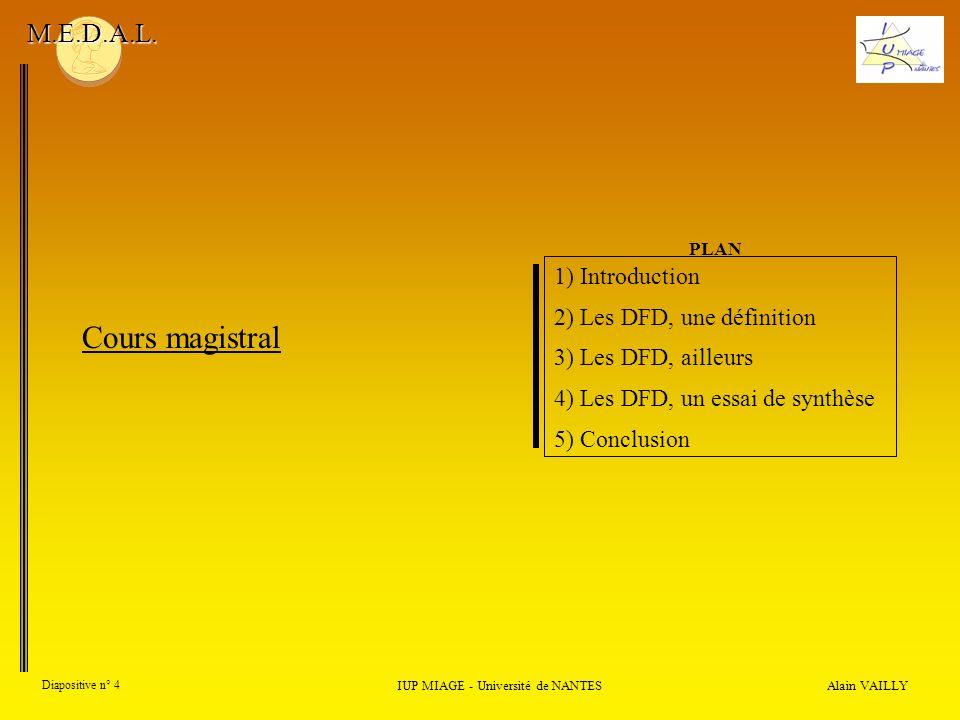 Alain VAILLY Diapositive n° 4 IUP MIAGE - Université de NANTES M.E.D.A.L. Cours magistral 1) Introduction 2) Les DFD, une définition 3) Les DFD, aille