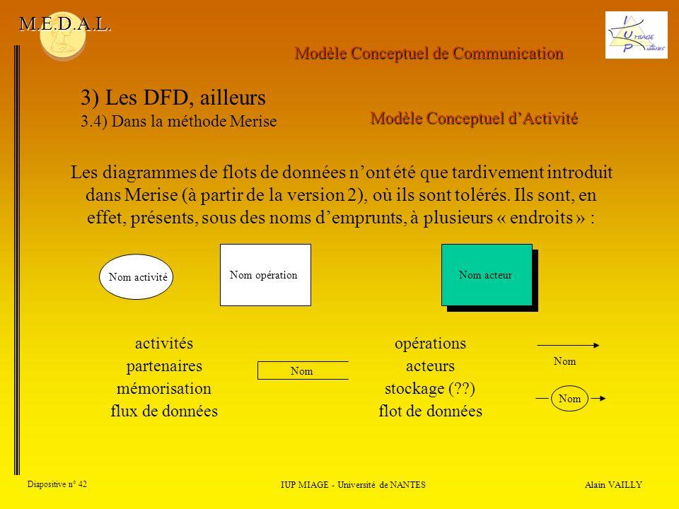 Nom Alain VAILLY Diapositive n° 42 IUP MIAGE - Université de NANTES M.E.D.A.L. 3) Les DFD, ailleurs 3.4) Dans la méthode Merise Les diagrammes de flot