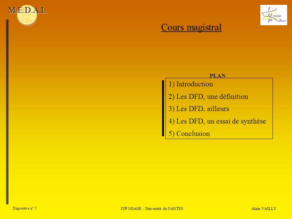 Alain VAILLY Diapositive n° 5 IUP MIAGE - Université de NANTES M.E.D.A.L. Cours magistral 1) Introduction 2) Les DFD, une définition 3) Les DFD, aille