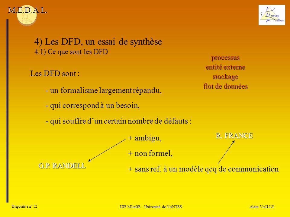 Alain VAILLY Diapositive n° 52 IUP MIAGE - Université de NANTES M.E.D.A.L. 4) Les DFD, un essai de synthèse 4.1) Ce que sont les DFD Les DFD sont : -