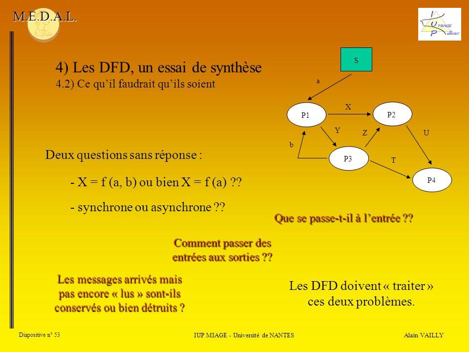 Alain VAILLY Diapositive n° 53 IUP MIAGE - Université de NANTES M.E.D.A.L. 4) Les DFD, un essai de synthèse 4.2) Ce quil faudrait quils soient Deux qu