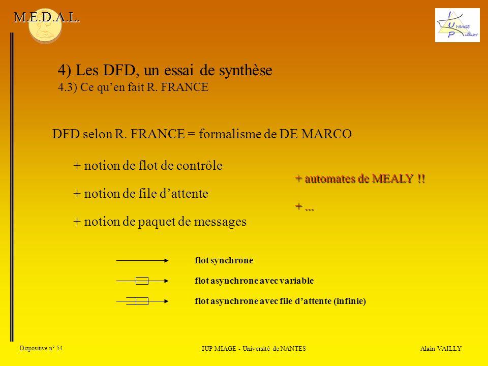 Alain VAILLY Diapositive n° 54 IUP MIAGE - Université de NANTES M.E.D.A.L. 4) Les DFD, un essai de synthèse 4.3) Ce quen fait R. FRANCE DFD selon R. F