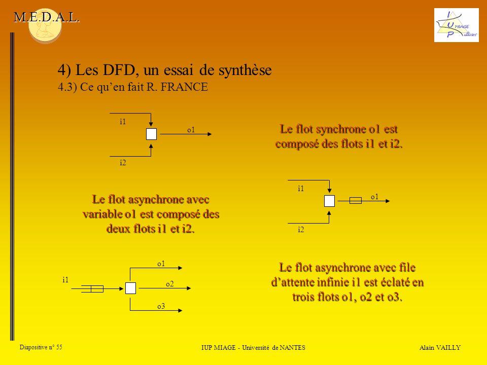 Alain VAILLY Diapositive n° 55 IUP MIAGE - Université de NANTES M.E.D.A.L. 4) Les DFD, un essai de synthèse 4.3) Ce quen fait R. FRANCE Le flot asynch