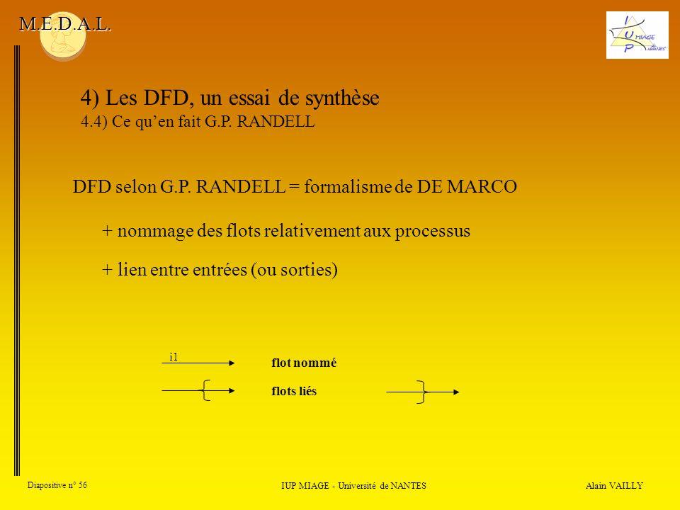 Alain VAILLY Diapositive n° 56 IUP MIAGE - Université de NANTES M.E.D.A.L. 4) Les DFD, un essai de synthèse 4.4) Ce quen fait G.P. RANDELL DFD selon G