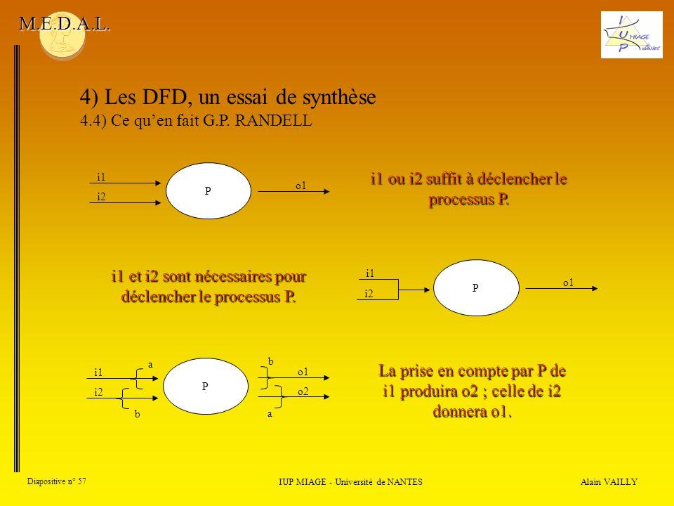 Alain VAILLY Diapositive n° 57 IUP MIAGE - Université de NANTES M.E.D.A.L. 4) Les DFD, un essai de synthèse 4.4) Ce quen fait G.P. RANDELL La prise en