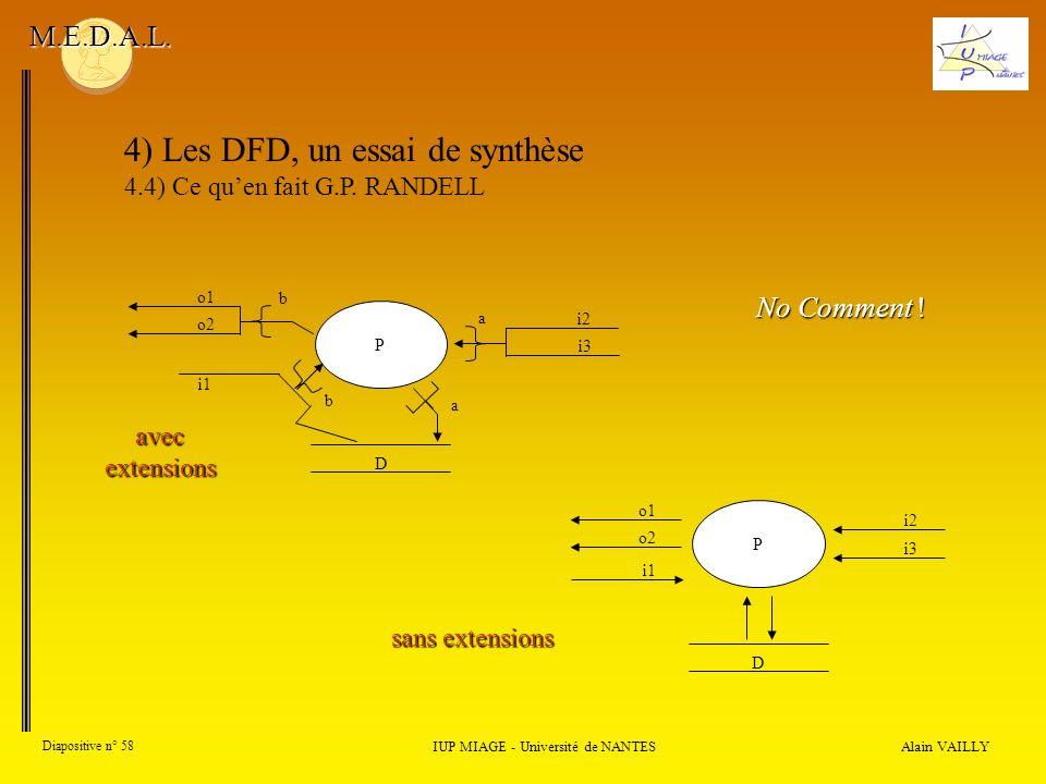 Alain VAILLY Diapositive n° 58 IUP MIAGE - Université de NANTES M.E.D.A.L. 4) Les DFD, un essai de synthèse 4.4) Ce quen fait G.P. RANDELL PP D D i3 i