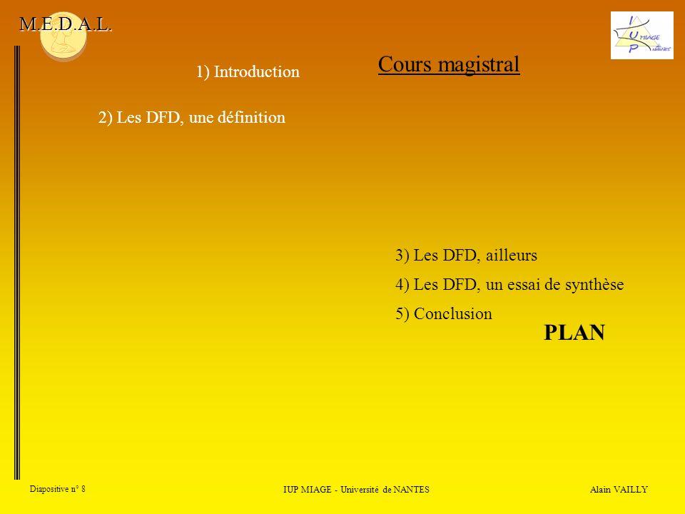 Alain VAILLY Diapositive n° 8 IUP MIAGE - Université de NANTES M.E.D.A.L. Cours magistral 1) Introduction 2) Les DFD, une définition 3) Les DFD, aille