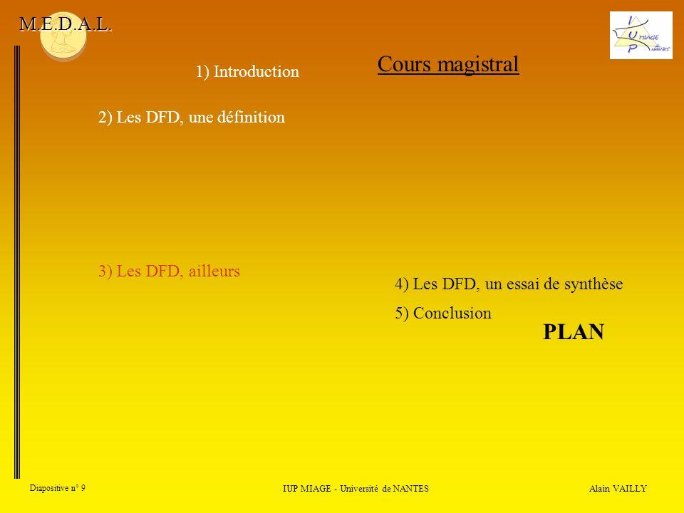 3) Les DFD, ailleurs Alain VAILLY Diapositive n° 9 IUP MIAGE - Université de NANTES M.E.D.A.L. Cours magistral 1) Introduction 2) Les DFD, une définit