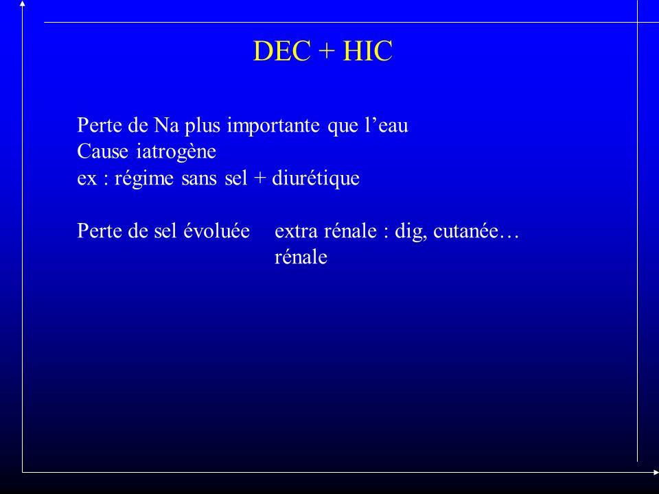 DEC + HIC Perte de Na plus importante que leau Cause iatrogène ex : régime sans sel + diurétique Perte de sel évoluée extra rénale : dig, cutanée… rén