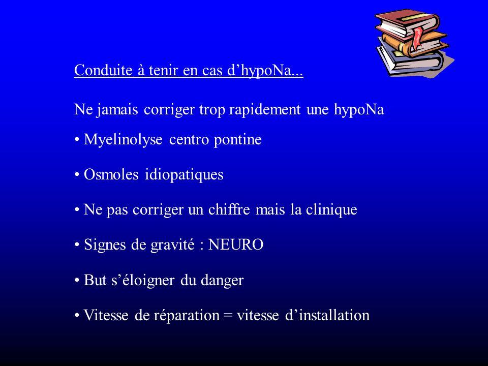 Conduite à tenir en cas dhypoNa... Ne jamais corriger trop rapidement une hypoNa Myelinolyse centro pontine Osmoles idiopatiques Ne pas corriger un ch