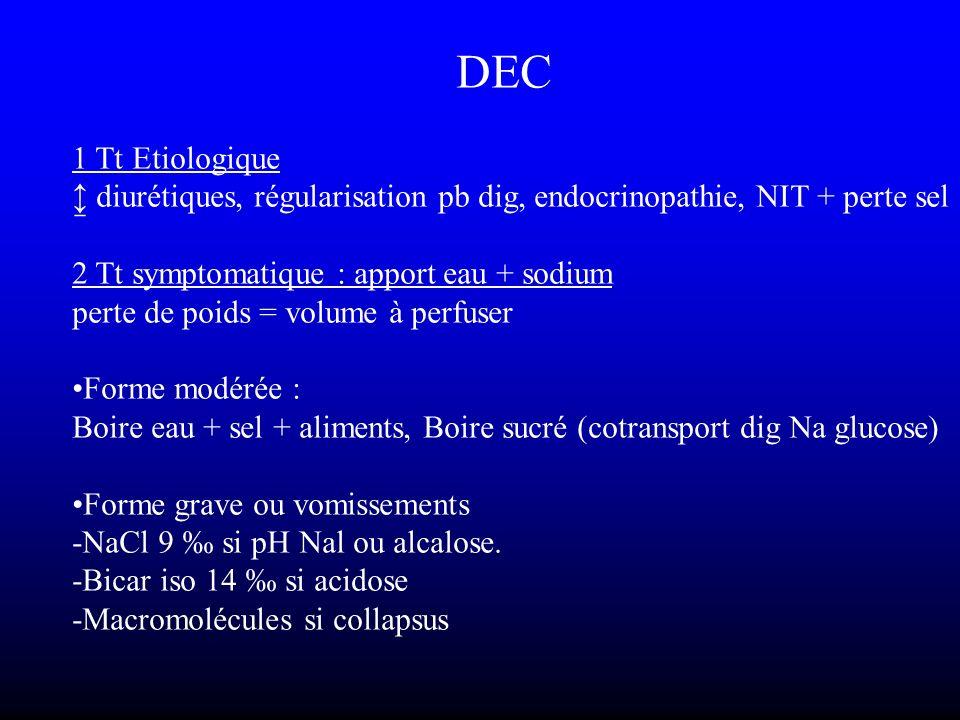 DEC 1 Tt Etiologique diurétiques, régularisation pb dig, endocrinopathie, NIT + perte sel 2 Tt symptomatique : apport eau + sodium perte de poids = vo