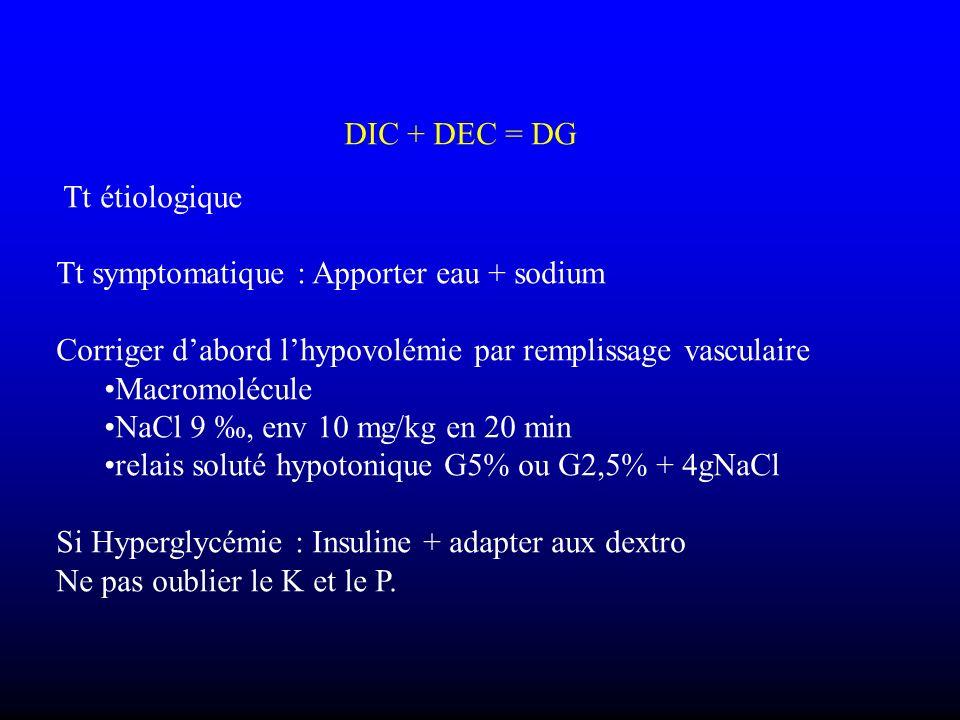 DIC + DEC = DG Tt étiologique Tt symptomatique : Apporter eau + sodium Corriger dabord lhypovolémie par remplissage vasculaire Macromolécule NaCl 9, e